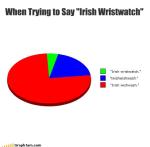 Irish Wristwatch logo